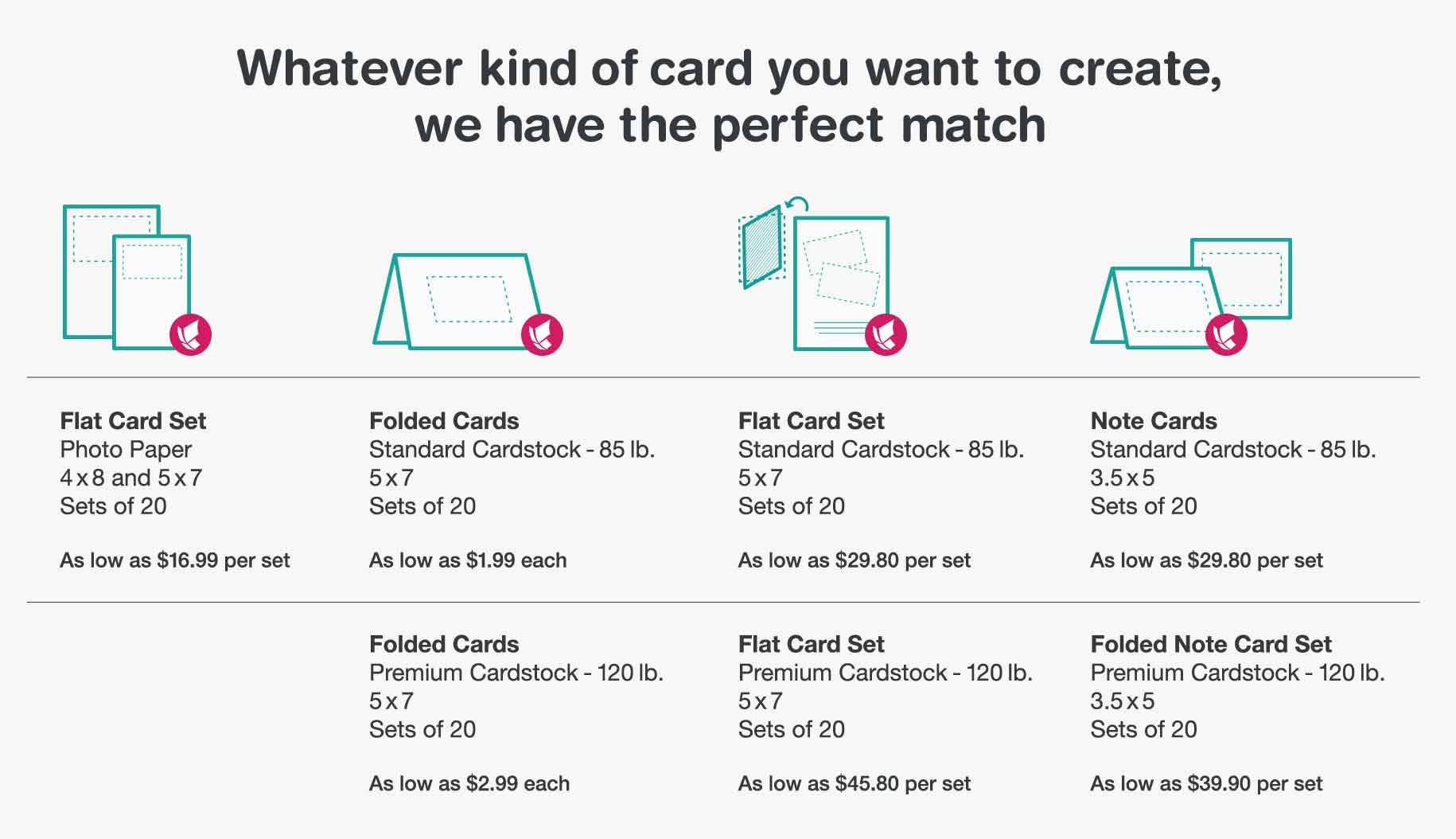 Whatever kind of card you want to create, we have the perfect match. Flat Card Set 4x8 and 5x7, Folded Cards 5x7, Flat Card Set 5x7, Note Cards 3.5x5, Folded Note Cards Set.